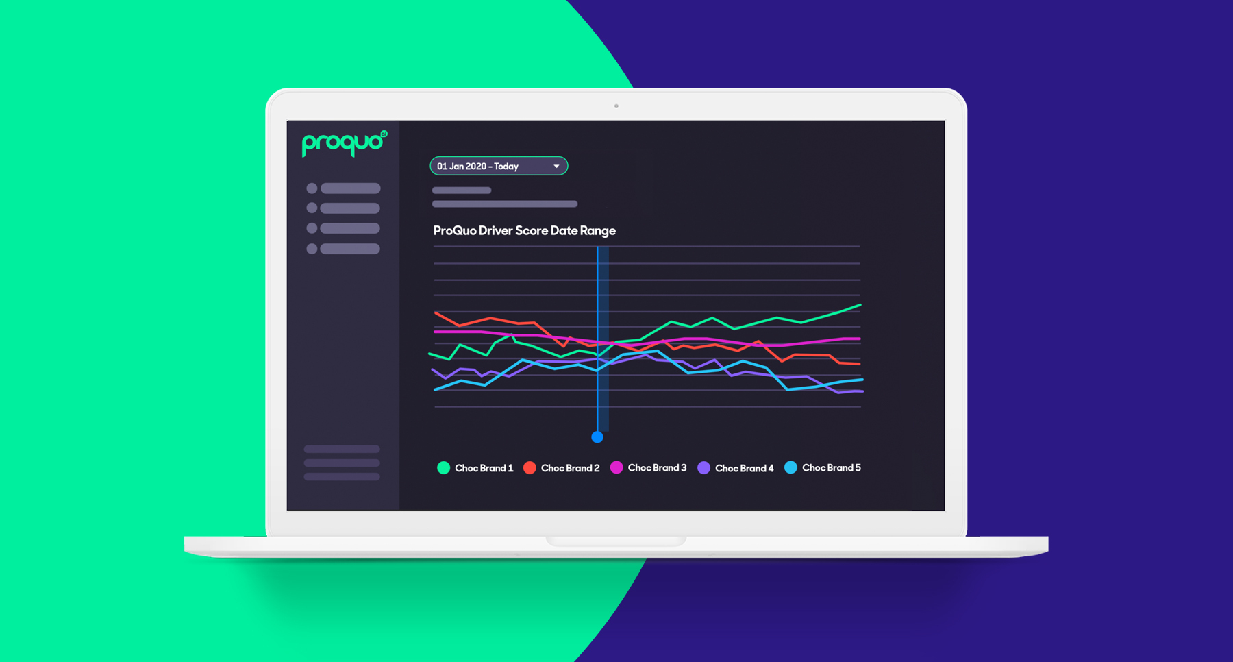 ProQuo AI platform real-time analysis of brand and competitors