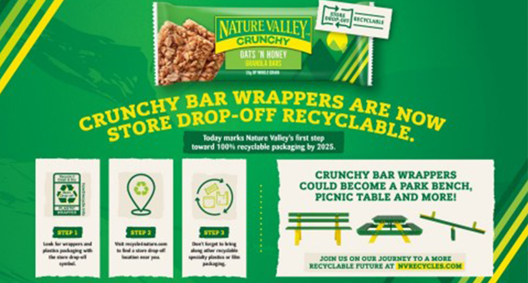 Blog - Healthy SnacksNature Valley