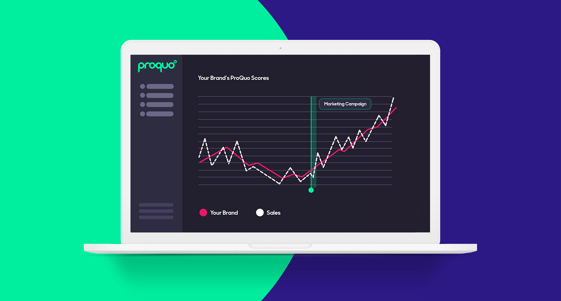 ProQuo AI's brand management platform showing a brand's marketing positive impact on sales on a graph