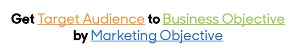 Brand Strategy Formula proquo ai