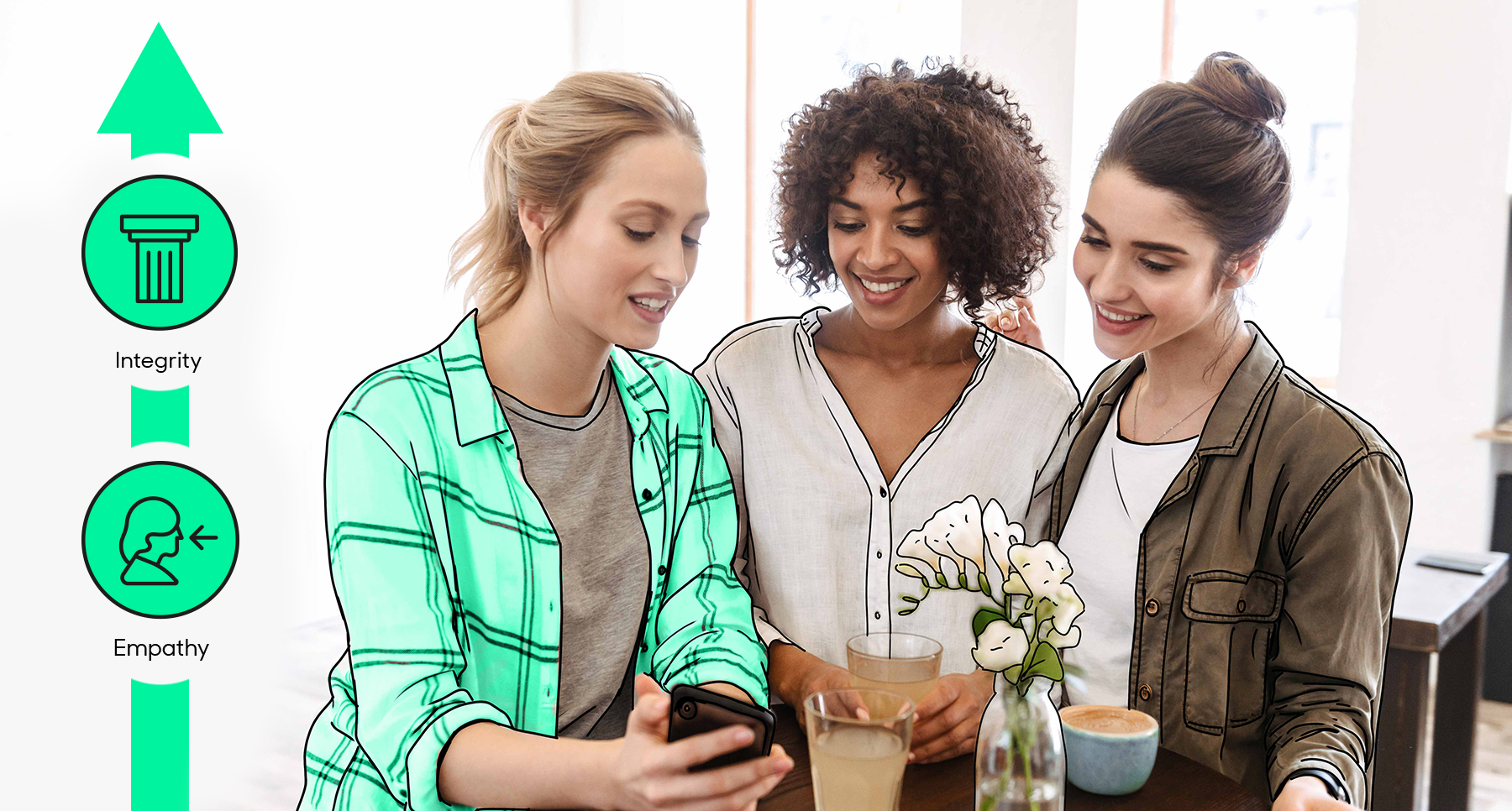 group of women feeling safe while using an online dating app