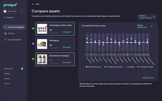 creative lab assets comparison