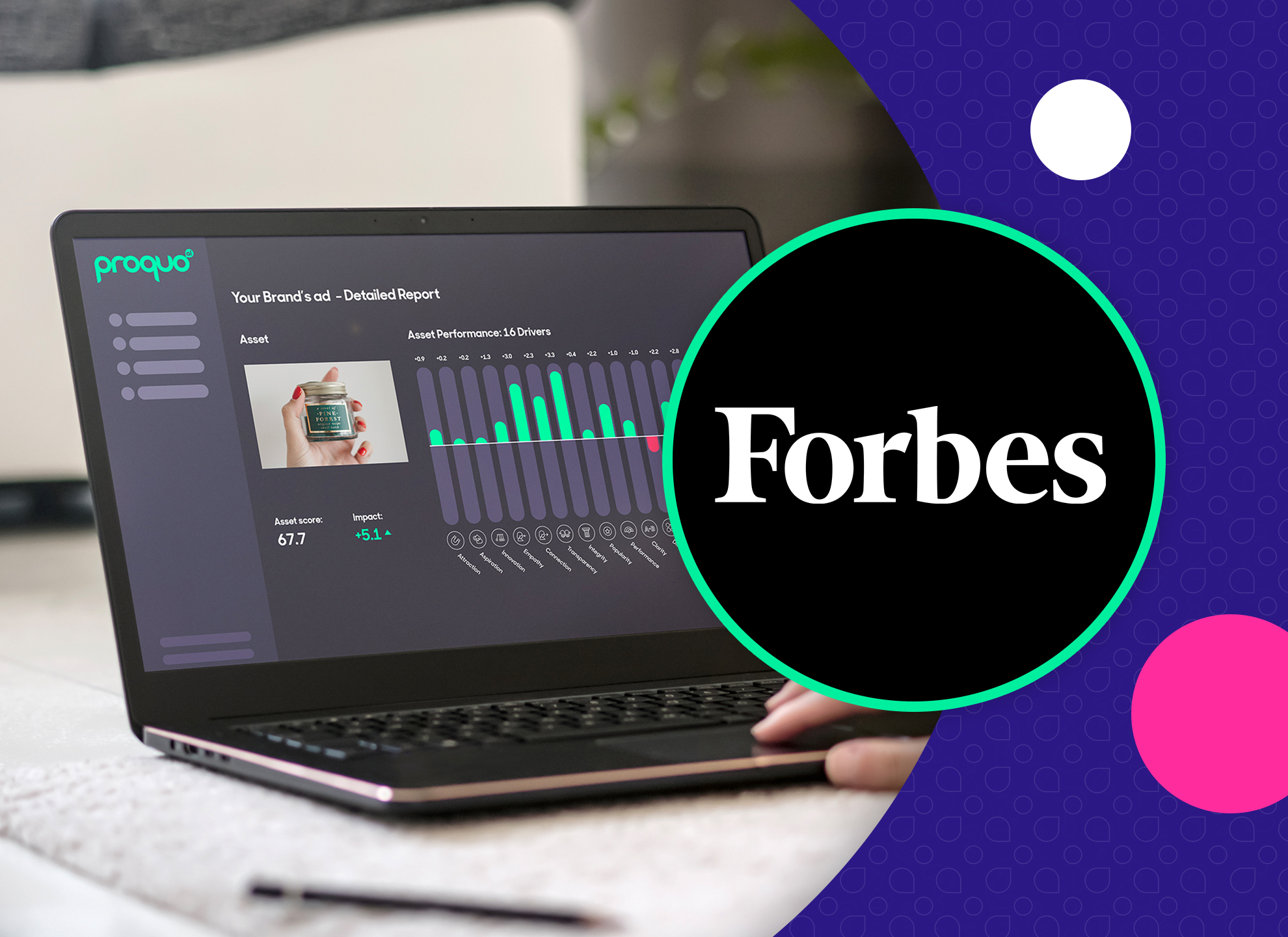 Forbes: How ProQuo AI Turns Marketing Art Into Science
