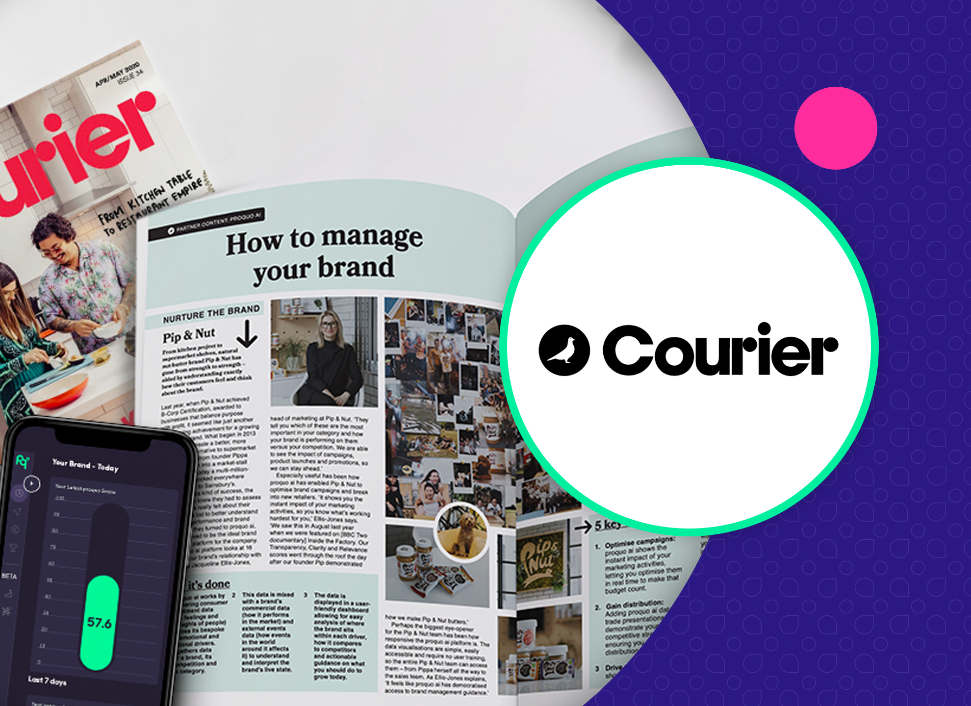 Courier: How ProQuo AI can manage your brand