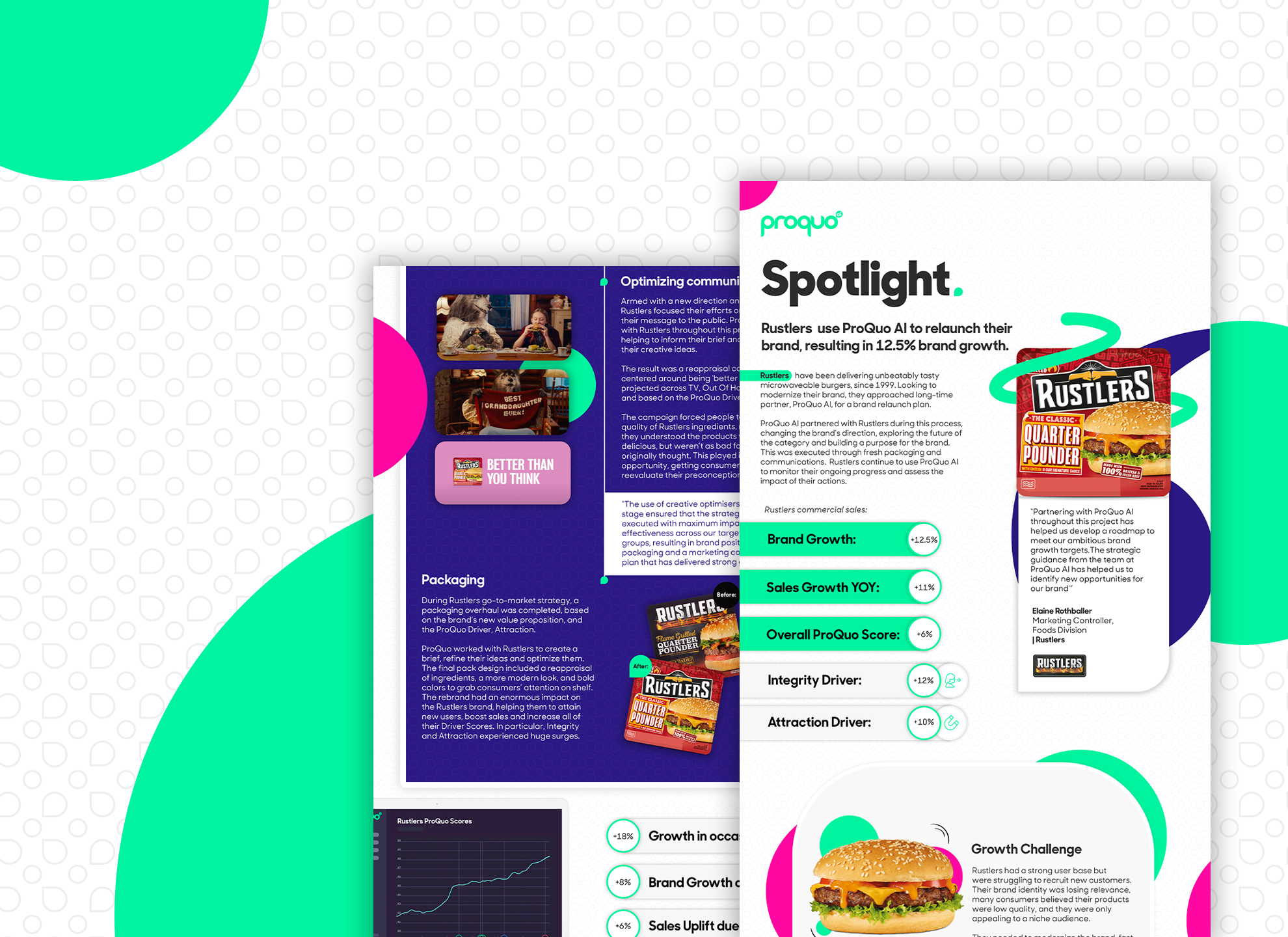 Brand Rustlers case study on how ProQuo helped them grow their brand