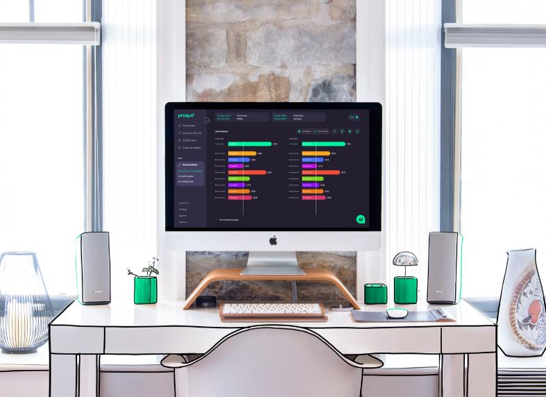proquo ai brand tracking platform dashboard
